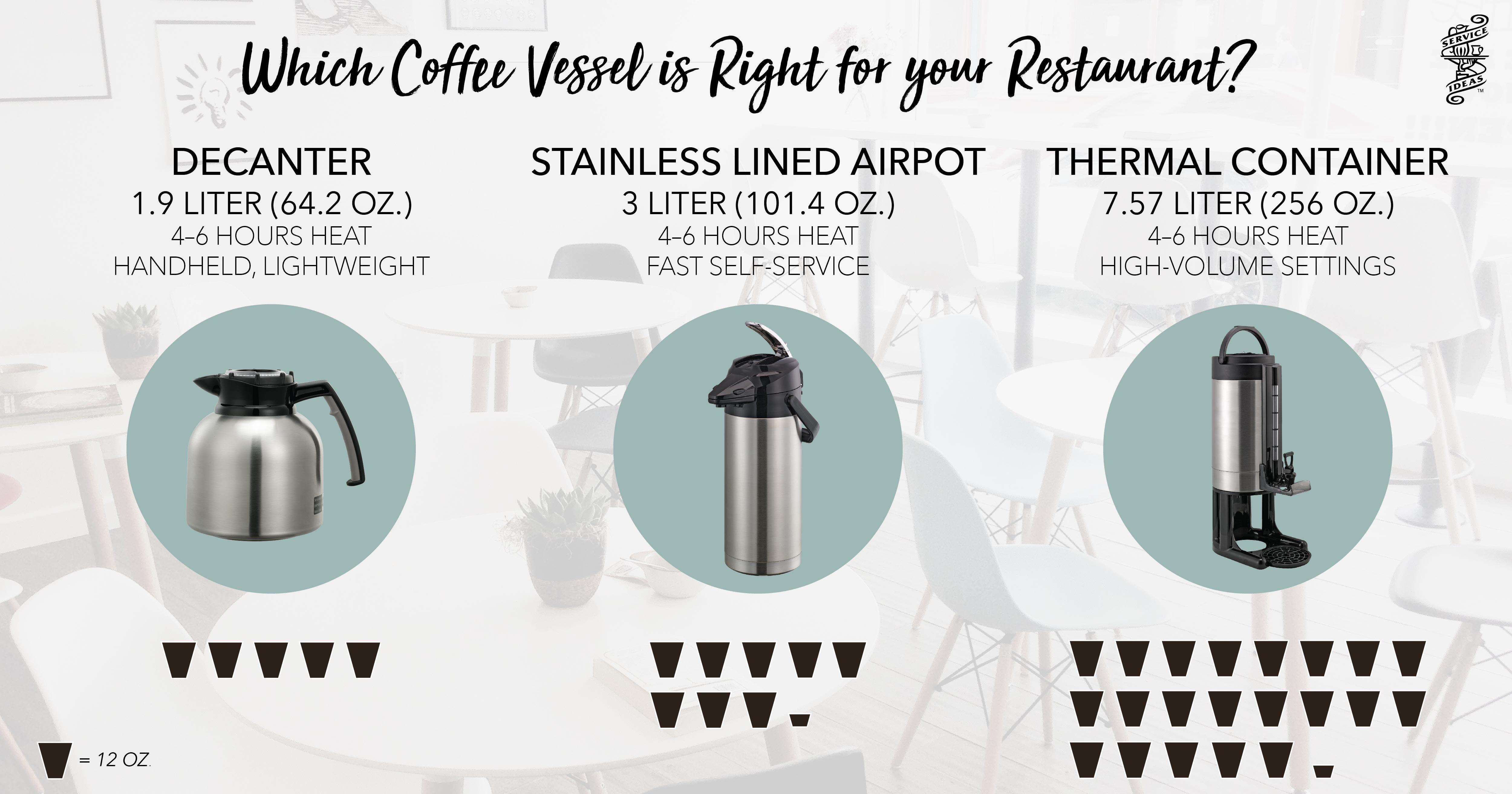 Coffee Vessels_Info-01-01-01-01