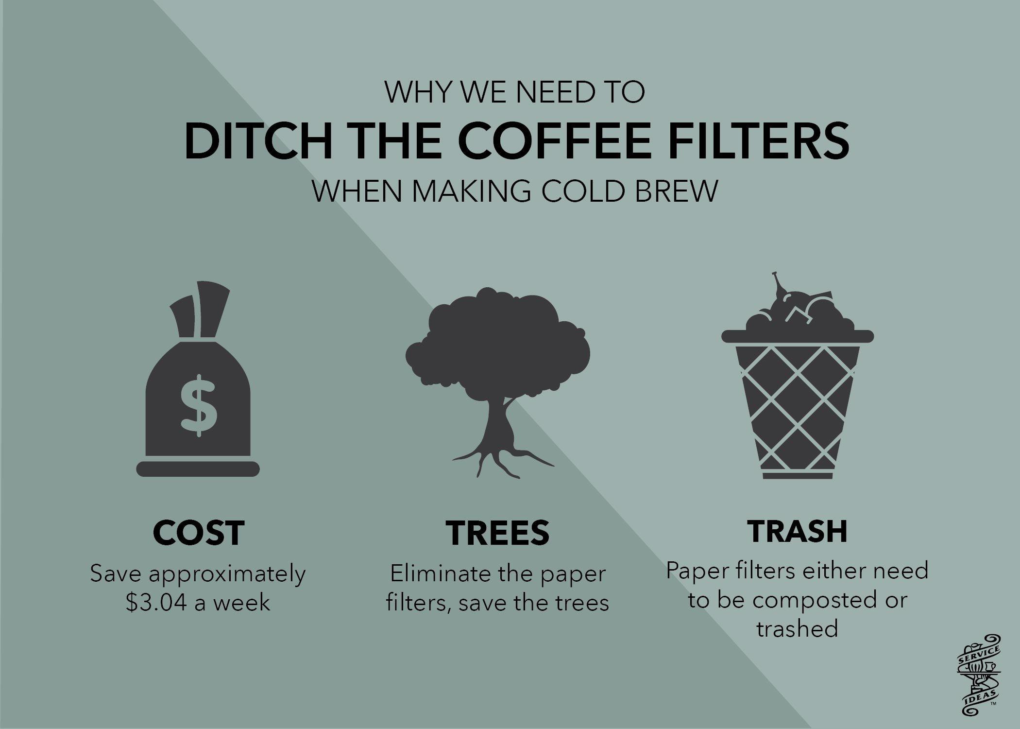 CoffeeFilters_2-01-01