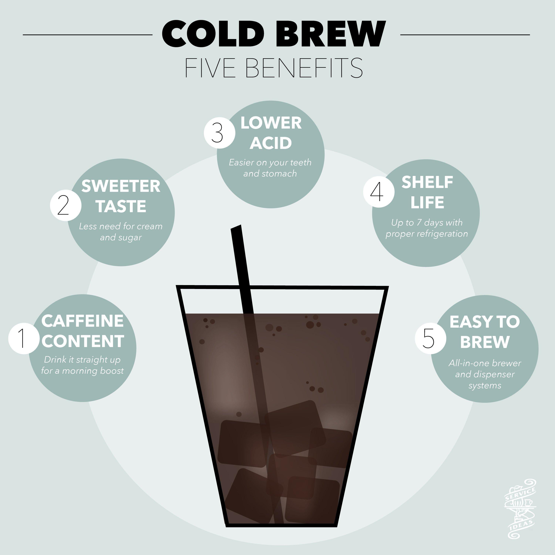 Cold Brew Graphic_new-01